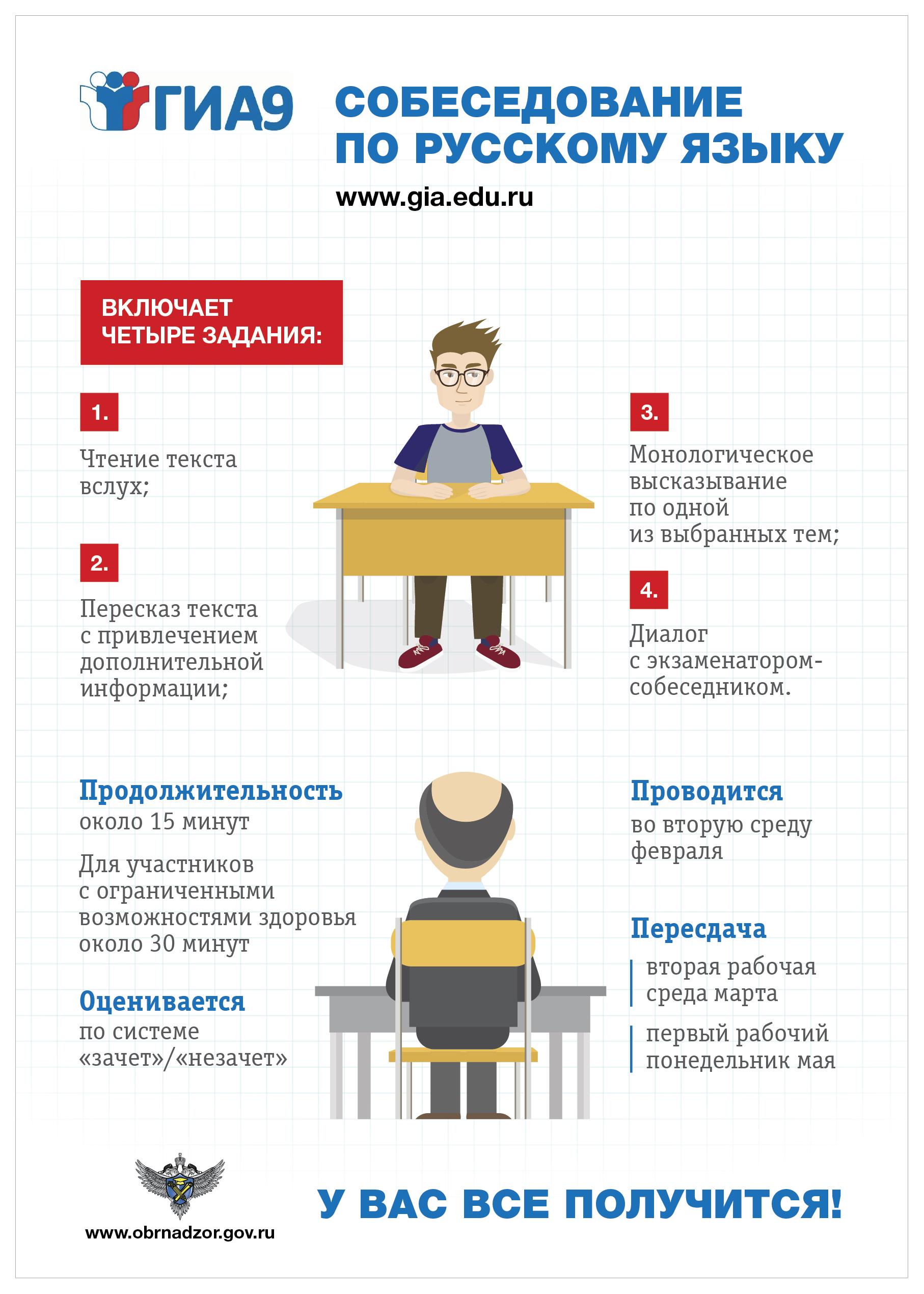 O sobesedovanii po russkomu yazyku2020